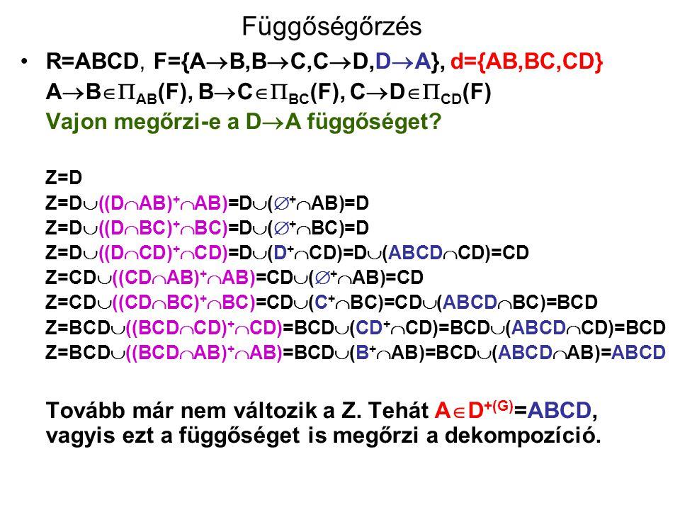 Függőségőrzés R=ABCD, F={A  B,B  C,C  D,D  A}, d={AB,BC,CD} A  B  AB (F), B  C  BC (F), C  D  CD (F) Vajon megőrzi-e a D  A függőséget?
