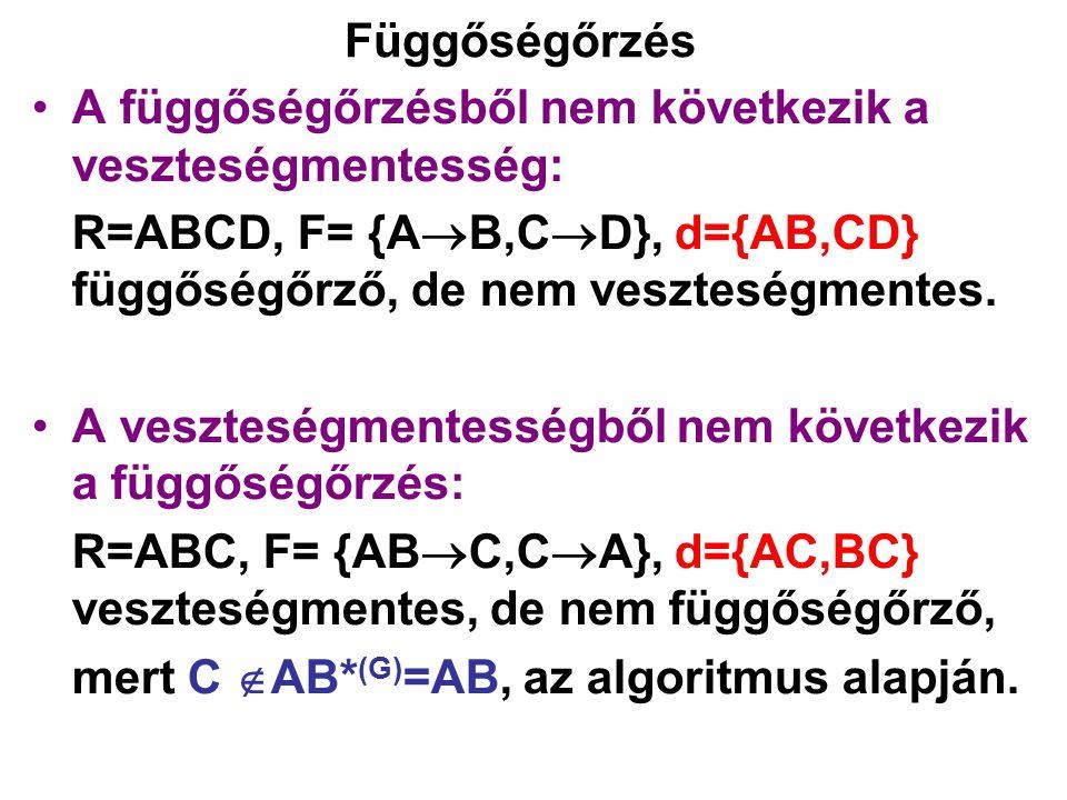 Függőségőrzés A függőségőrzésből nem következik a veszteségmentesség: R=ABCD, F= {A  B,C  D}, d={AB,CD} függőségőrző, de nem veszteségmentes. A vesz