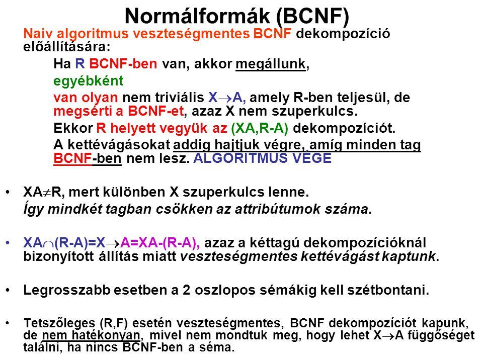 Normálformák (BCNF) Naiv algoritmus veszteségmentes BCNF dekompozíció előállítására: Ha R BCNF-ben van, akkor megállunk, egyébként van olyan nem trivi