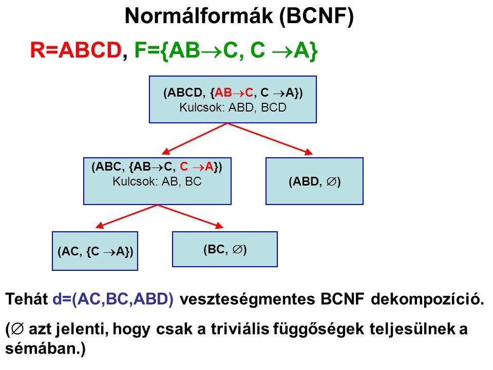 Normálformák (BCNF) R=ABCD, F={AB  C, C  A} (ABCD, {AB  C, C  A}) Kulcsok: ABD, BCD (ABC, {AB  C, C  A}) Kulcsok: AB, BC (ABD,  ) (AC, {C  A})