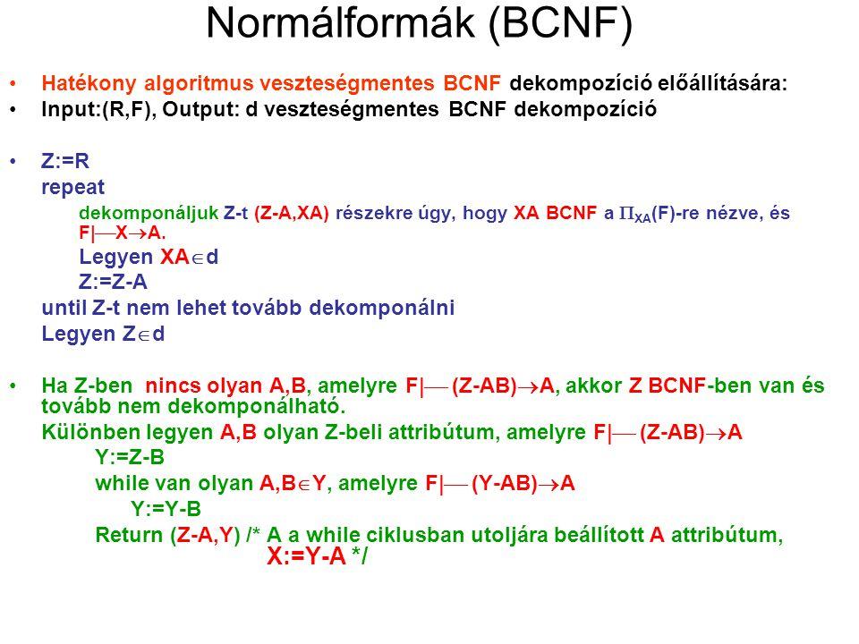 Normálformák (BCNF) Hatékony algoritmus veszteségmentes BCNF dekompozíció előállítására: Input:(R,F), Output: d veszteségmentes BCNF dekompozíció Z:=R