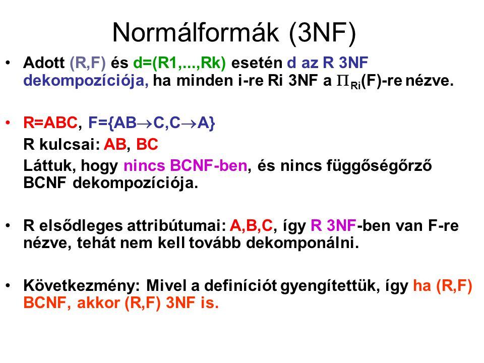 Normálformák (3NF) Adott (R,F) és d=(R1,...,Rk) esetén d az R 3NF dekompozíciója, ha minden i-re Ri 3NF a  Ri (F)-re nézve. R=ABC, F={AB  C,C  A} R