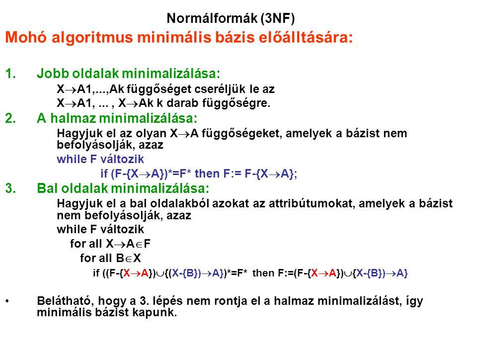 Normálformák (3NF) Mohó algoritmus minimális bázis előálltására: 1.Jobb oldalak minimalizálása: X  A1,...,Ak függőséget cseréljük le az X  A1,..., X
