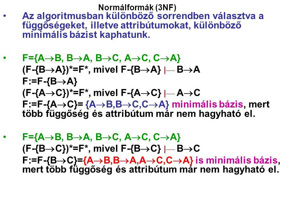 Normálformák (3NF) Az algoritmusban különböző sorrendben választva a függőségeket, illetve attribútumokat, különböző minimális bázist kaphatunk. F={A