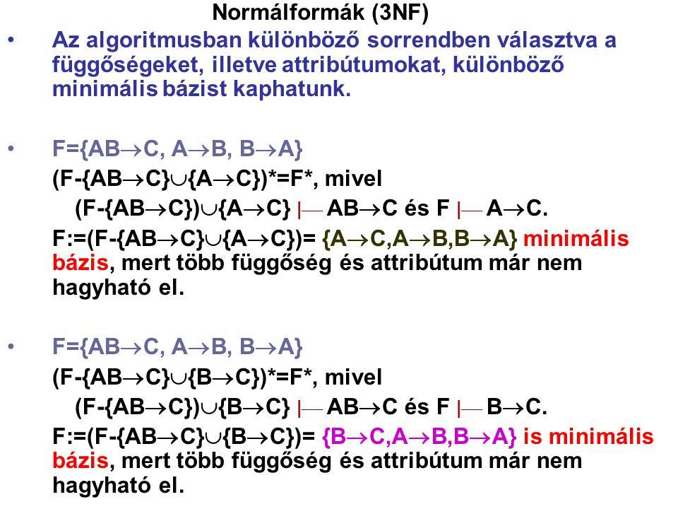 Normálformák (3NF) Az algoritmusban különböző sorrendben választva a függőségeket, illetve attribútumokat, különböző minimális bázist kaphatunk. F={AB