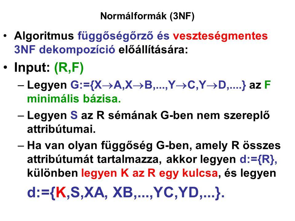 Normálformák (3NF) Algoritmus függőségőrző és veszteségmentes 3NF dekompozíció előállítására: Input: (R,F) –Legyen G:={X  A,X  B,...,Y  C,Y  D,...