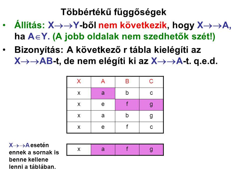 Többértékű függőségek Állítás: X  Y-ből nem következik, hogy X  A, ha A  Y. (A jobb oldalak nem szedhetők szét!) Bizonyítás: A következő r tábla