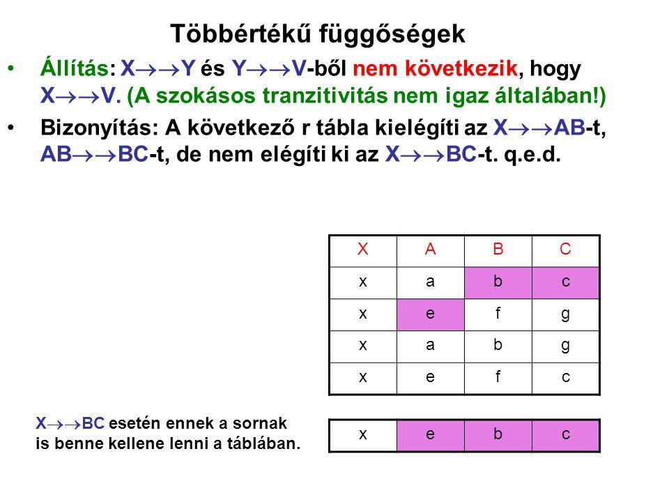 Többértékű függőségek Állítás: X  Y és Y  V-ből nem következik, hogy X  V. (A szokásos tranzitivitás nem igaz általában!) Bizonyítás: A következ