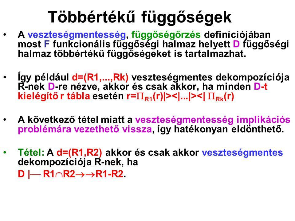 Többértékű függőségek A veszteségmentesség, függőségőrzés definíciójában most F funkcionális függőségi halmaz helyett D függőségi halmaz többértékű fü