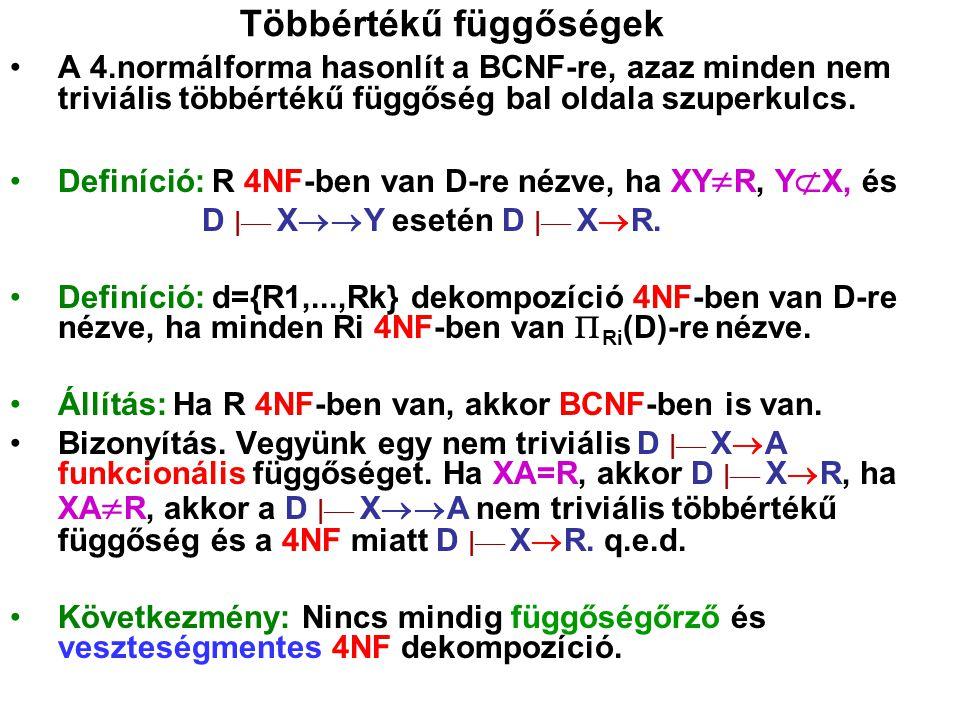 Többértékű függőségek A 4.normálforma hasonlít a BCNF-re, azaz minden nem triviális többértékű függőség bal oldala szuperkulcs. Definíció: R 4NF-ben v