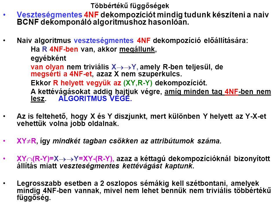 Többértékű függőségek Veszteségmentes 4NF dekompozíciót mindig tudunk készíteni a naiv BCNF dekomponáló algoritmushoz hasonlóan. Naiv algoritmus veszt