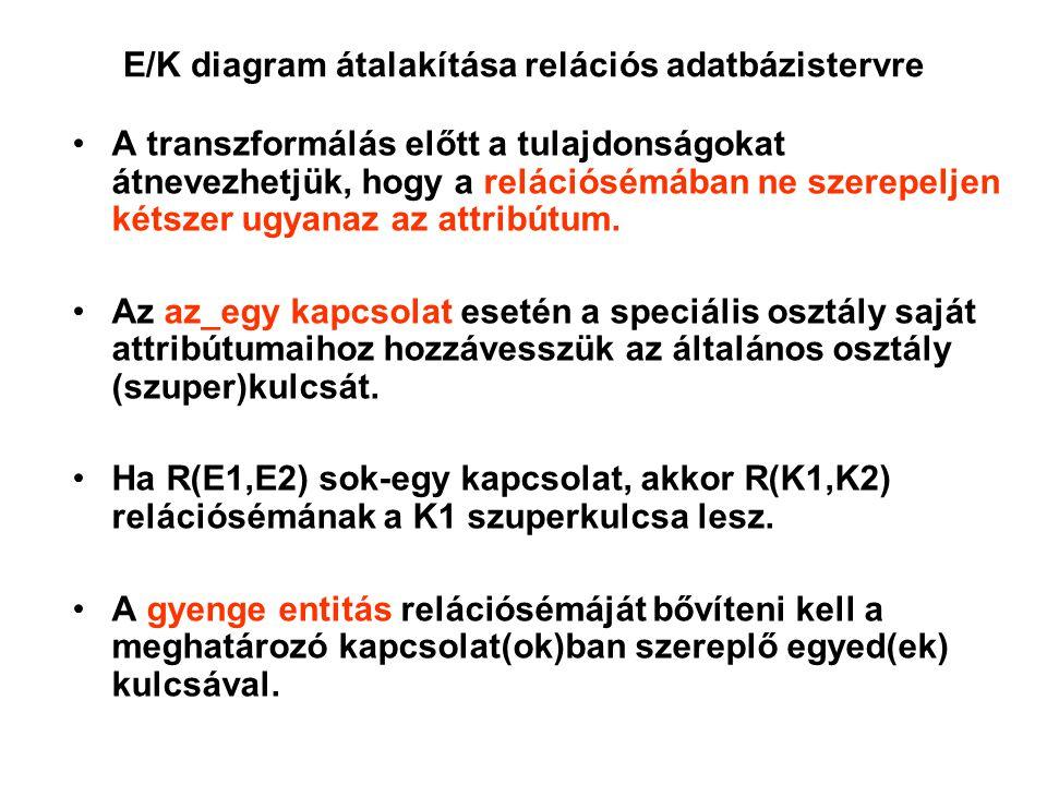 E/K diagram átalakítása relációs adatbázistervre A transzformálás előtt a tulajdonságokat átnevezhetjük, hogy a relációsémában ne szerepeljen kétszer