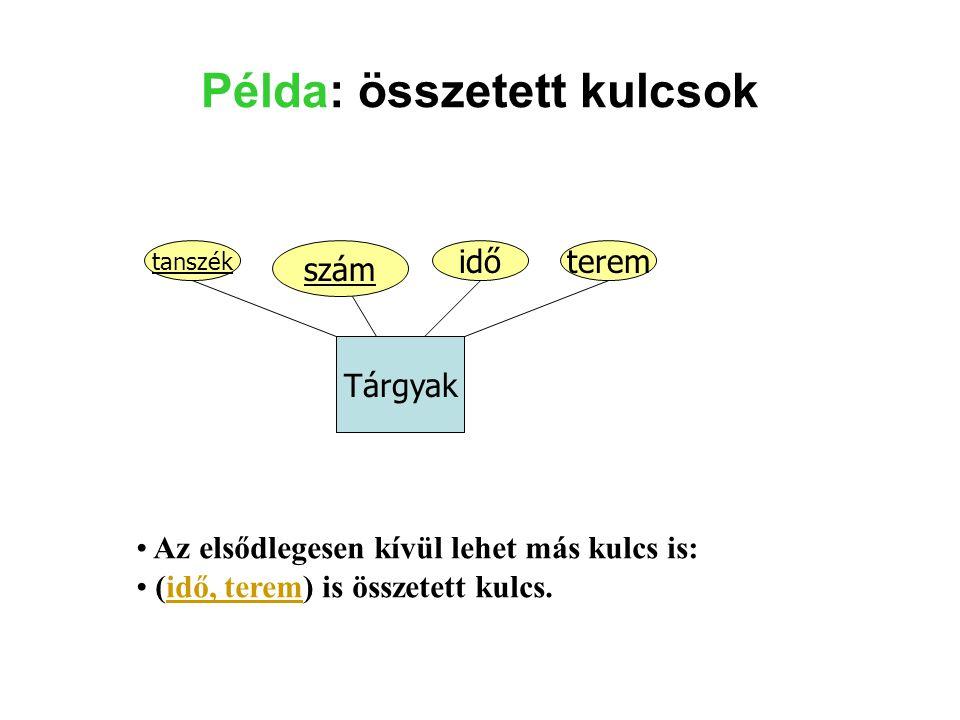 Példa: összetett kulcsok Tárgyak tanszék szám időterem Az elsődlegesen kívül lehet más kulcs is: (idő, terem) is összetett kulcs.