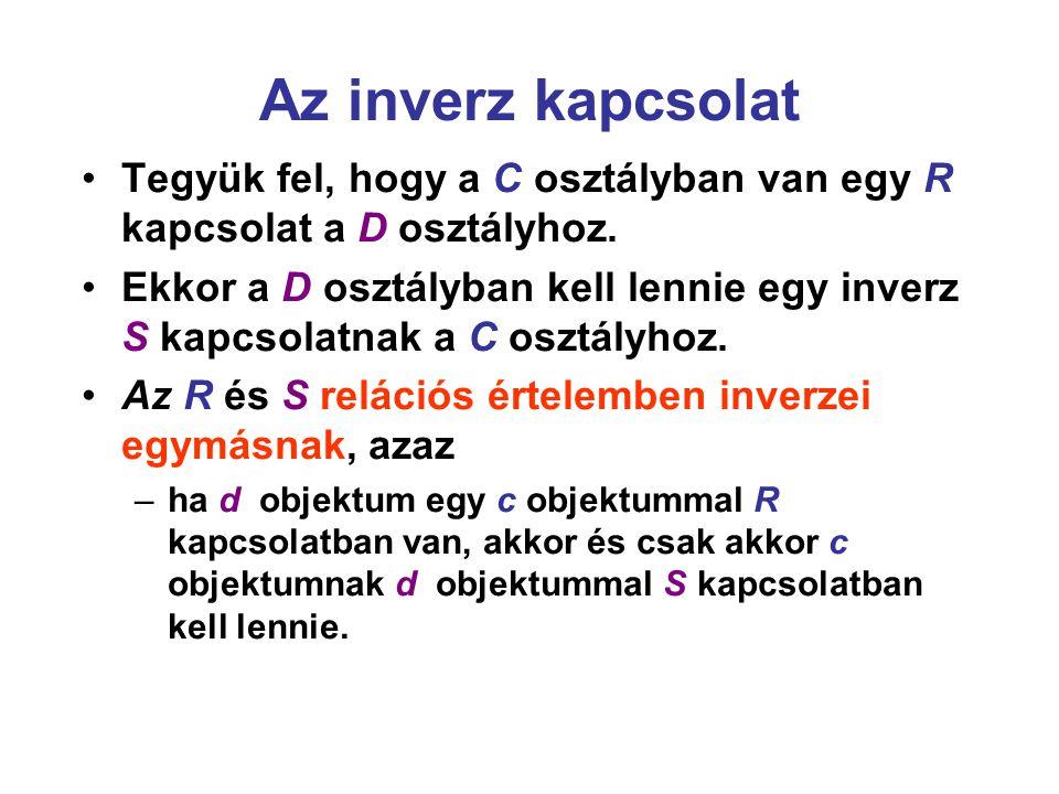Az inverz kapcsolat Tegyük fel, hogy a C osztályban van egy R kapcsolat a D osztályhoz. Ekkor a D osztályban kell lennie egy inverz S kapcsolatnak a C
