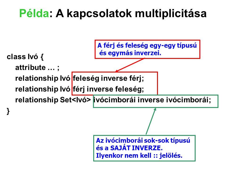 class Ivó { attribute … ; relationship Ivó feleség inverse férj; relationship Ivó férj inverse feleség; relationship Set ivócimborái inverse ivócimbor