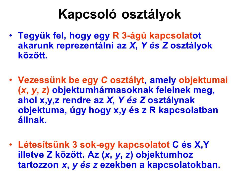 Kapcsoló osztályok Tegyük fel, hogy egy R 3-ágú kapcsolatot akarunk reprezentálni az X, Y és Z osztályok között. Vezessünk be egy C osztályt, amely ob