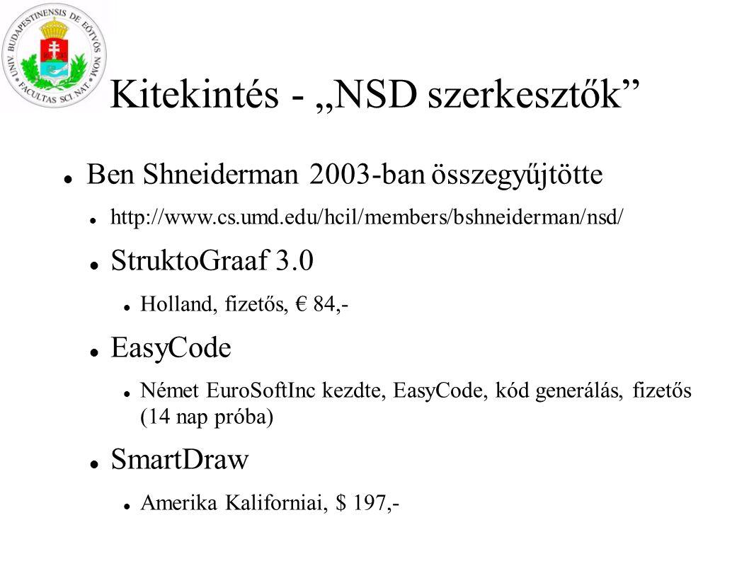 """Kitekintés - """"NSD szerkesztők Ben Shneiderman 2003-ban összegyűjtötte http://www.cs.umd.edu/hcil/members/bshneiderman/nsd/ StruktoGraaf 3.0 Holland, fizetős, € 84,- EasyCode Német EuroSoftInc kezdte, EasyCode, kód generálás, fizetős (14 nap próba) SmartDraw Amerika Kaliforniai, $ 197,-"""