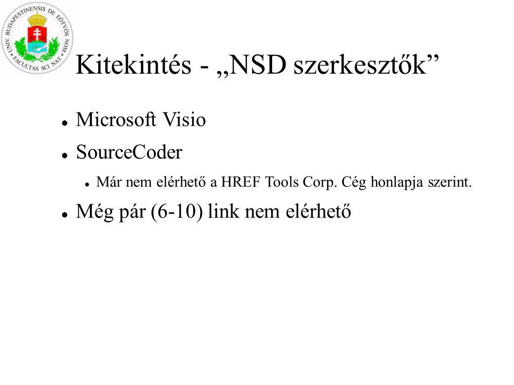 """Kitekintés - """"NSD szerkesztők"""" Microsoft Visio SourceCoder Már nem elérhető a HREF Tools Corp. Cég honlapja szerint. Még pár (6-10) link nem elérhető"""