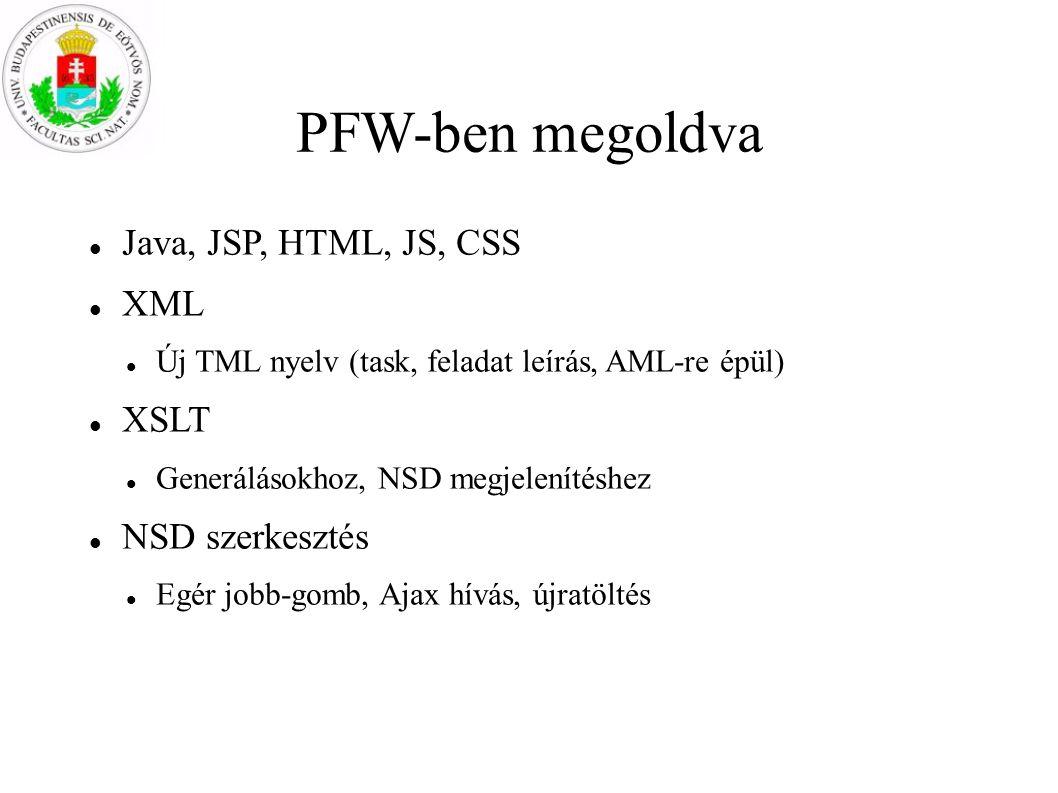 PFW-ben megoldva Java, JSP, HTML, JS, CSS XML Új TML nyelv (task, feladat leírás, AML-re épül) XSLT Generálásokhoz, NSD megjelenítéshez NSD szerkesztés Egér jobb-gomb, Ajax hívás, újratöltés