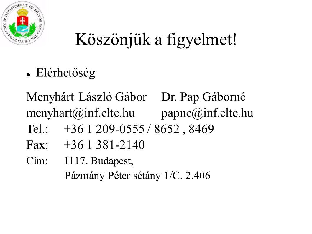 Köszönjük a figyelmet! Elérhetőség Menyhárt László GáborDr. Pap Gáborné menyhart@inf.elte.hupapne@inf.elte.hu Tel.:+36 1 209-0555 / 8652, 8469 Fax:+36