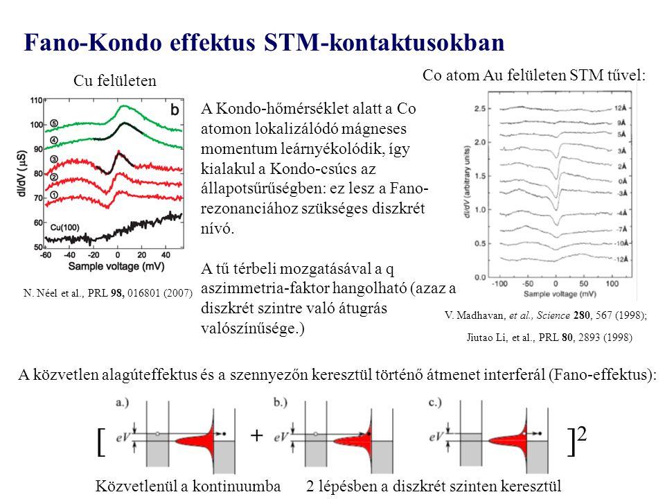 Fano-Kondo effektus STM-kontaktusokban A Kondo-hőmérséklet alatt a Co atomon lokalizálódó mágneses momentum leárnyékolódik, így kialakul a Kondo-csúcs az állapotsűrűségben: ez lesz a Fano- rezonanciához szükséges diszkrét nívó.