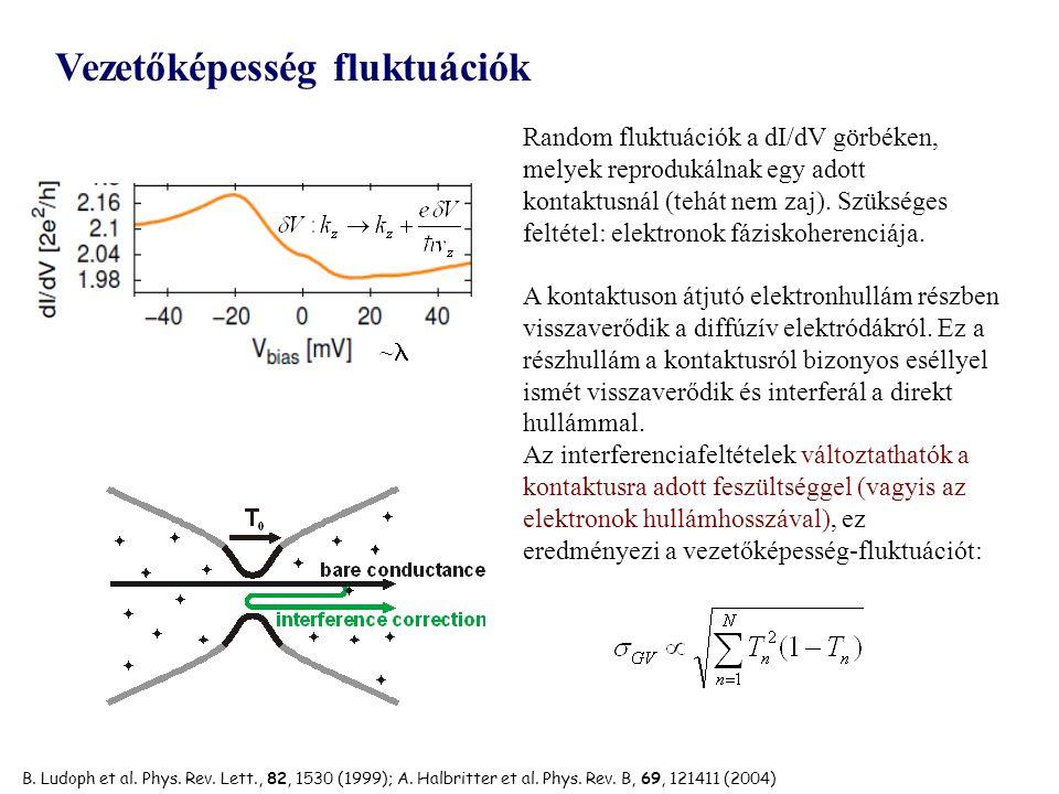 Vezetőképesség fluktuációk Random fluktuációk a dI/dV görbéken, melyek reprodukálnak egy adott kontaktusnál (tehát nem zaj).