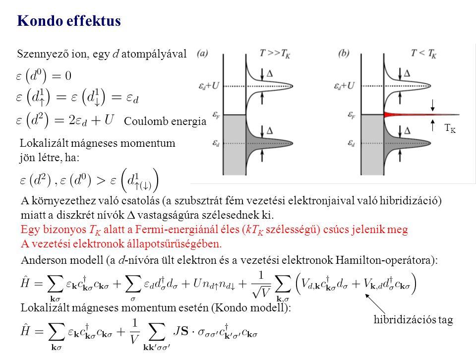 Szennyező ion, egy d atompályával Coulomb energia Lokalizált mágneses momentum jön létre, ha: A környezethez való csatolás (a szubsztrát fém vezetési elektronjaival való hibridizáció) miatt a diszkrét nívók  vastagságúra szélesednek ki.