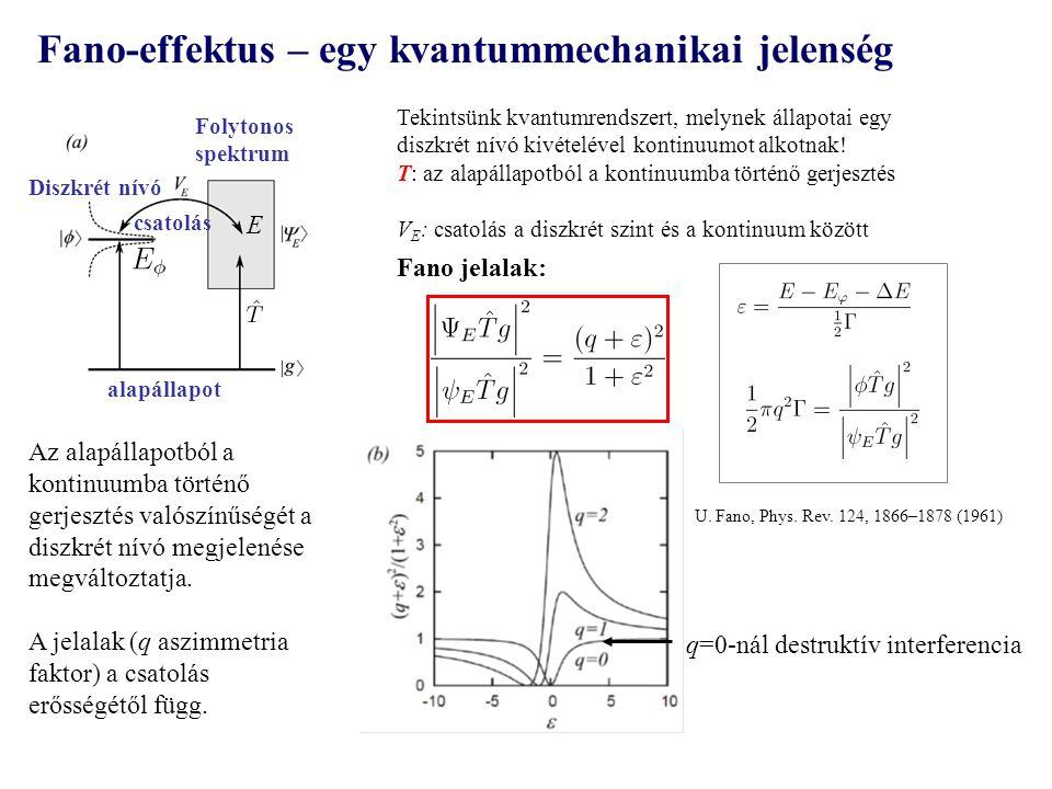 alapállapot Diszkrét nívó Folytonos spektrum csatolás Tekintsünk kvantumrendszert, melynek állapotai egy diszkrét nívó kivételével kontinuumot alkotnak.