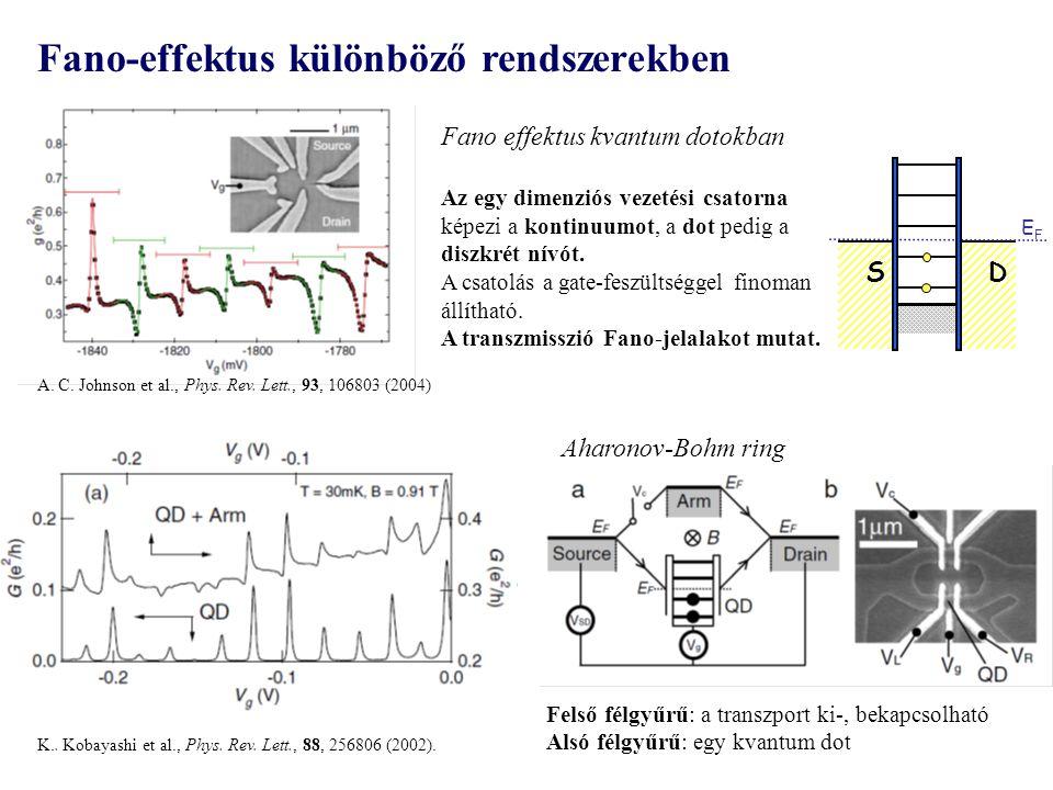 Fano-effektus különböző rendszerekben A. C. Johnson et al., Phys.