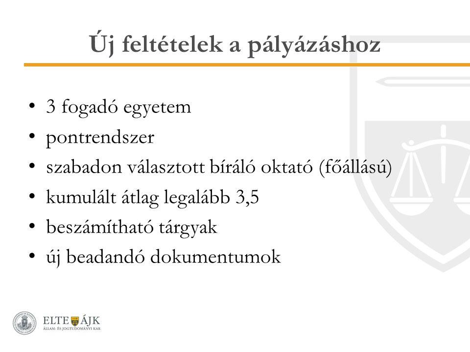 Kari meghirdetés www.ajk.elte.hu www.ajk.elte.hu : nyitólapról elérhető Nemzetközi→Erasmus→Erasmus tanulmányút →Erasmus szakmai gyakorlat pályázati felhívás tájékoztatók (kari és egyetemi is, eltérés esetén a kari szabályozás mérvadó) ERASMUS fogadóegyetemek 2014 (excel táblázat) leadandó dokumentumok