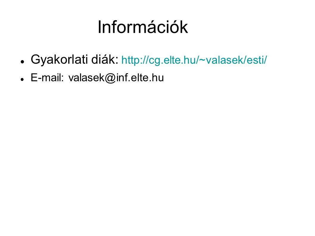 Információk Gyakorlati diák: http://cg.elte.hu/~valasek/esti/ E-mail: valasek@inf.elte.hu