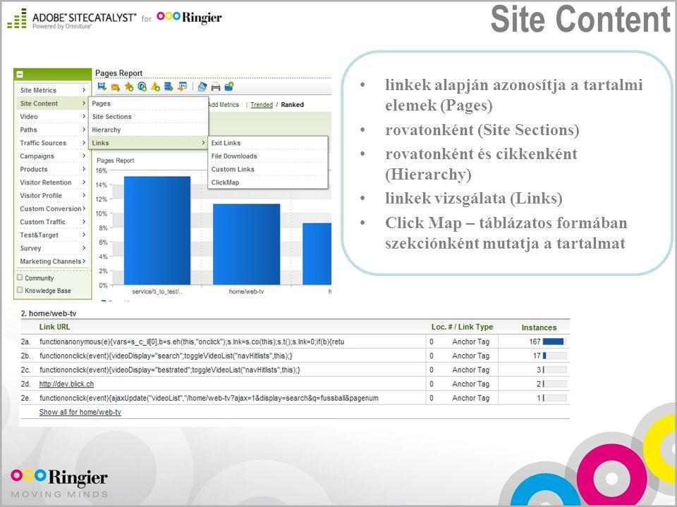 Site Content linkek alapján azonosítja a tartalmi elemek (Pages) rovatonként (Site Sections) rovatonként és cikkenként (Hierarchy) linkek vizsgálata (