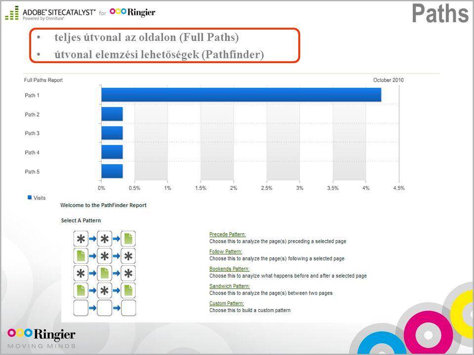 Paths teljes útvonal az oldalon (Full Paths) útvonal elemzési lehetőségek (Pathfinder)