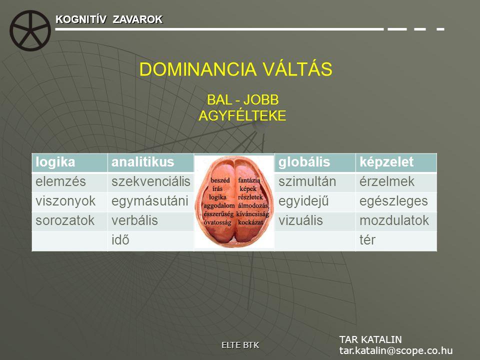 KOGNITÍV ZAVAROK ELTE BTK TAR KATALIN tar.katalin@scope.co.hu DOMINANCIA VÁLTÁS BAL - JOBB AGYFÉLTEKE logikaanalitikusglobálisképzelet elemzésszekvenc