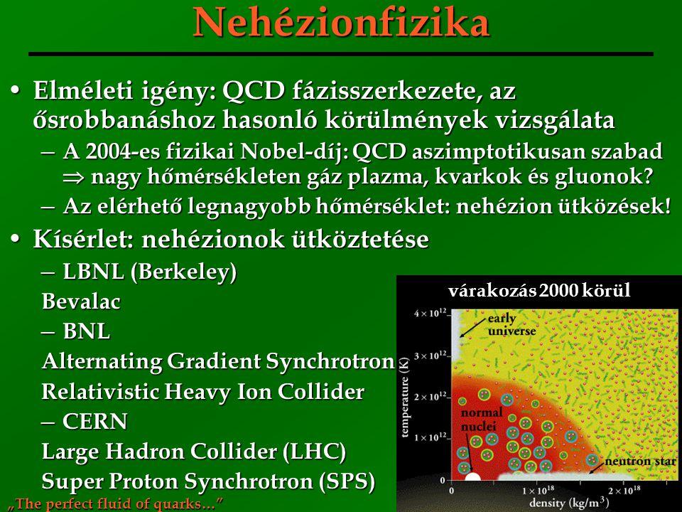 """""""The perfect fluid of quarks…"""" 10Nehézionfizika Elméleti igény: QCD fázisszerkezete, az ősrobbanáshoz hasonló körülmények vizsgálata Elméleti igény: Q"""