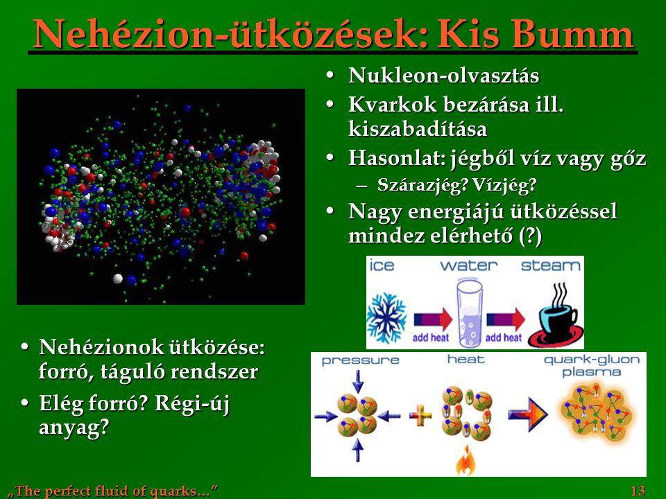 """""""The perfect fluid of quarks…"""" 13 Nehézion-ütközések: Kis Bumm Nukleon-olvasztás Nukleon-olvasztás Kvarkok bezárása ill. kiszabadítása Kvarkok bezárás"""