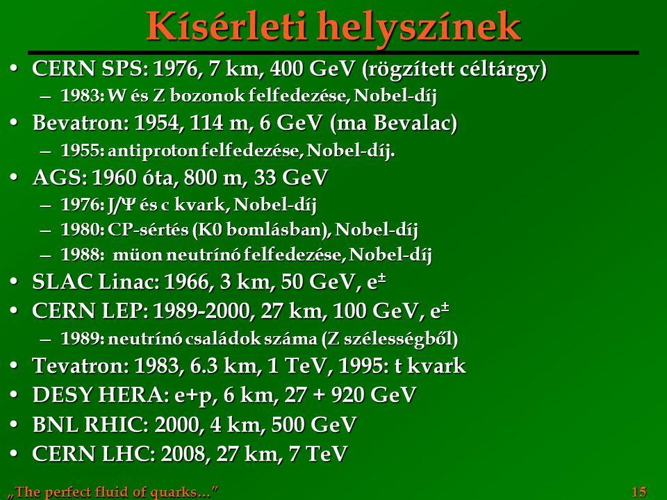 """The perfect fluid of quarks…"" Kísérleti helyszínek CERN SPS: 1976, 7 km, 400 GeV (rögzített céltárgy) CERN SPS: 1976, 7 km, 400 GeV (rögzített céltár"