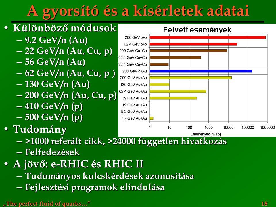 """""""The perfect fluid of quarks…"""" 18 A gyorsító és a kísérletek adatai Különböző módusok Különböző módusok ─ 9.2 GeV/n (Au) ─ 22 GeV/n (Au, Cu, p) ─ 56 G"""