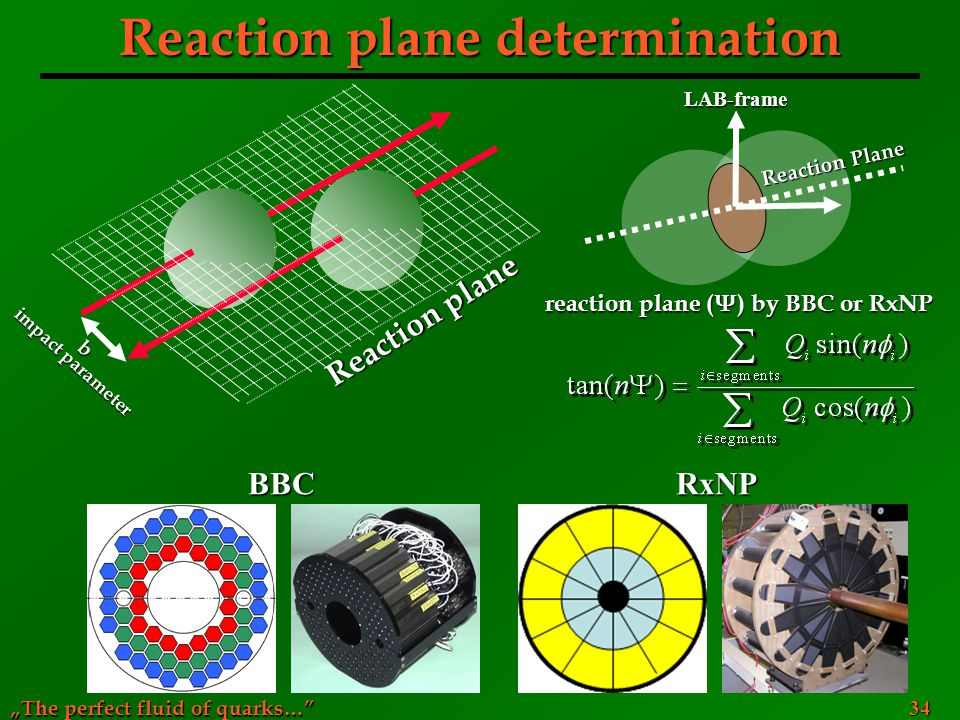 """The perfect fluid of quarks…"" 34 Reaction plane determination reaction plane (Ψ) by BBC or RxNP b impact parameter Reaction plane Reaction Plane LAB-"