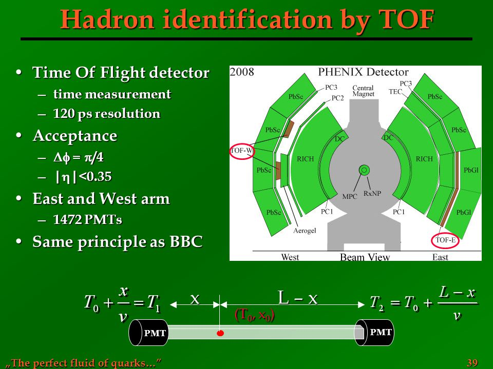 """The perfect fluid of quarks…"" 39 Hadron identification by TOF Time Of Flight detector Time Of Flight detector ─ time measurement ─ 120 ps resolution"