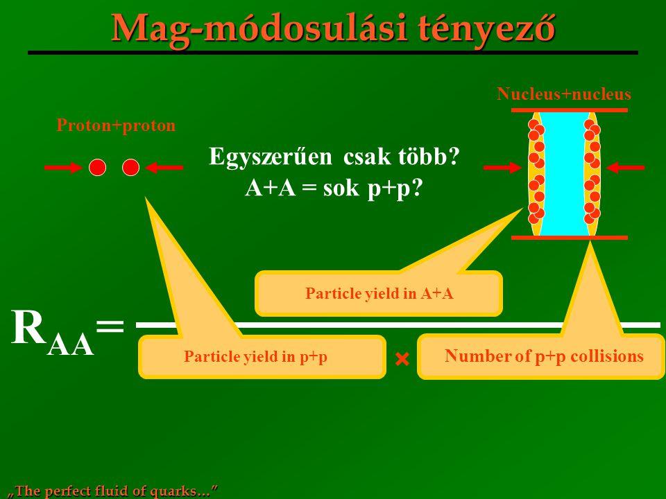 """""""The perfect fluid of quarks…"""" Mag-módosulási tényező Proton+proton Nucleus+nucleus Egyszerűen csak több? A+A = sok p+p? Particle yield in A+A Particl"""