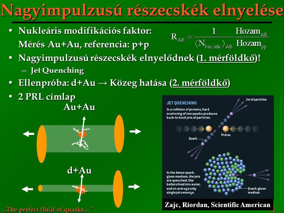"""""""The perfect fluid of quarks…"""" 52 Nagyimpulzusú részecskék elnyelése Nukleáris modifikációs faktor: Nukleáris modifikációs faktor: Mérés Au+Au, refere"""