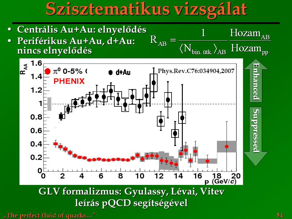 """""""The perfect fluid of quarks…"""" 54 Szisztematikus vizsgálat GLV formalizmus: Gyulassy, Lévai, Vitev leírás pQCD segítségével Suppressed Enhanced Phys.R"""