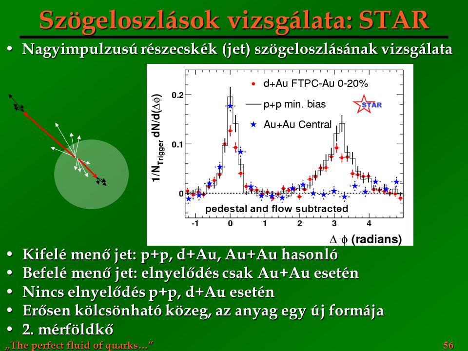 """""""The perfect fluid of quarks…"""" 56 Szögeloszlások vizsgálata: STAR Kifelé menő jet: p+p, d+Au, Au+Au hasonló Kifelé menő jet: p+p, d+Au, Au+Au hasonló"""