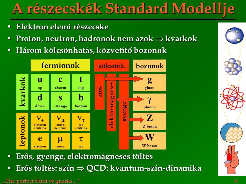 6 A részecskék Standard Modellje Elektron elemi részecske Elektron elemi részecske Proton, neutron, hadronok nem azok  kvarkok Proton, neutron, hadro