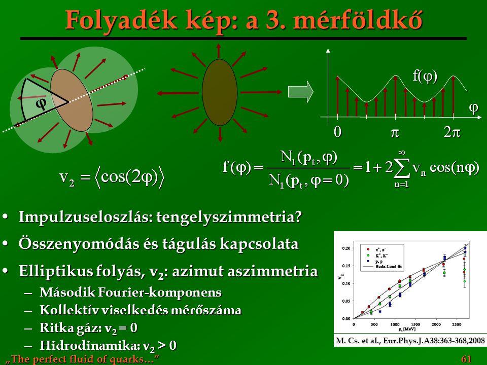 """""""The perfect fluid of quarks…"""" 61 Folyadék kép: a 3. mérföldkő Impulzuseloszlás: tengelyszimmetria? Impulzuseloszlás: tengelyszimmetria? Összenyomódás"""