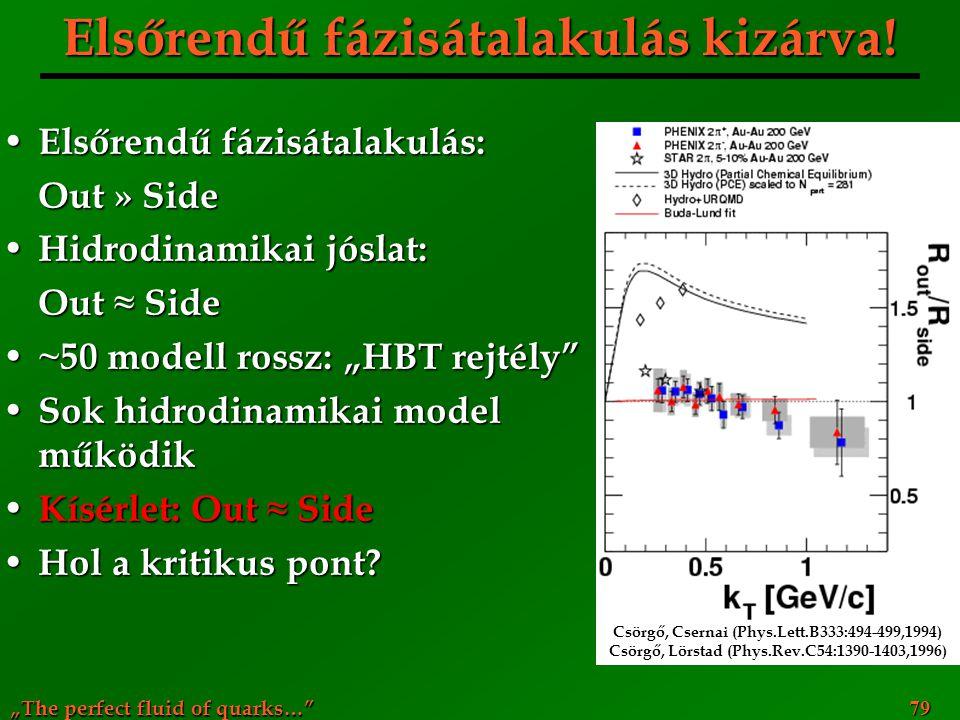 """The perfect fluid of quarks…"" 79 Elsőrendű fázisátalakulás kizárva! Elsőrendű fázisátalakulás: Elsőrendű fázisátalakulás: Out » Side Hidrodinamikai j"