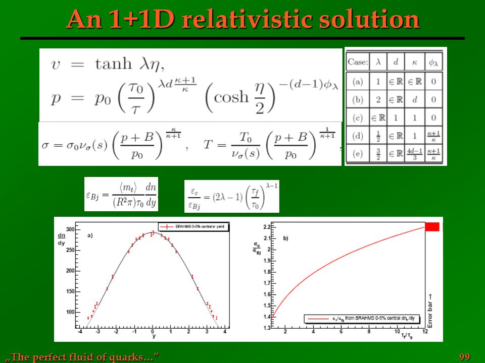 """The perfect fluid of quarks… 99 An 1+1D relativistic solution"