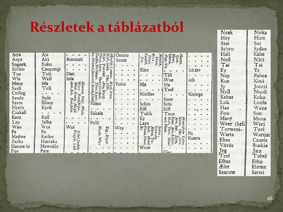 16 Részletek a táblázatból