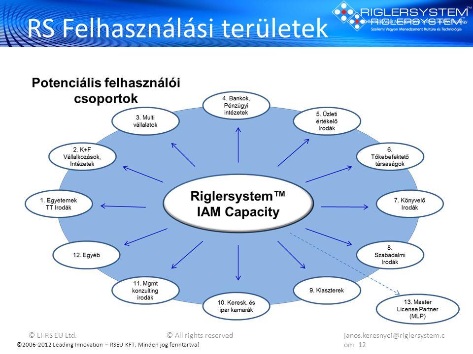 ©2006-2012 Leading Innovation – RSEU KFT. Minden jog fenntartva! RS Felhasználási területek © LI-RS EU Ltd.© All rights reservedjanos.keresnyei@rigler
